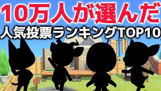 【あつ森】10万人が選んだキャラクター人気投票ランキングTOP10を発表!【あつまれどうぶつの森】